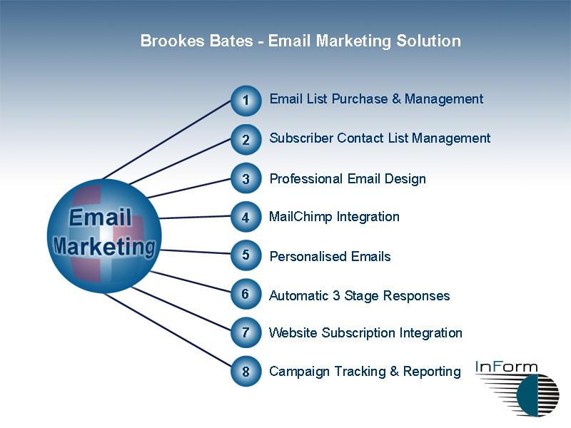 Brookes Bates Partnership - EMail Marketing - InForm Web Design