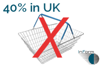 How e-Commerce Sites can Reduce Abandoned Baskets | InForm Web Design, Buckshaw Village, Lancashire